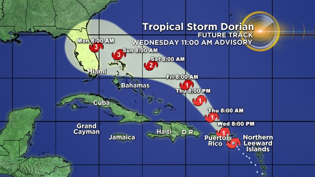 Dorian is forecast to become a Category 3 'major' hurricane. What does this mean?